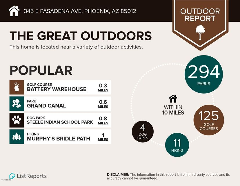 MLS 5711989 345 E PASADENA Avenue, Phoenix, AZ 85012 Phoenix AZ Central Corridor