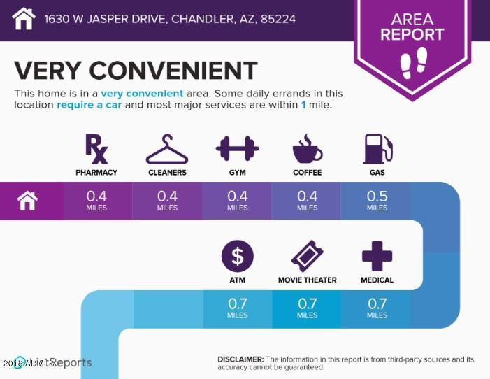 MLS 5801730 1630 W JASPER Drive, Chandler, AZ Chandler AZ Andersen Springs