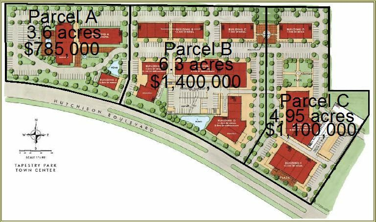 1111 Hutchison Boulevard Parcel B, Panama City Beach, FL 32407