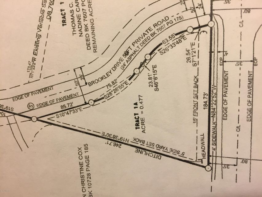 Land for Sale at Mud Louisville, Kentucky 40229 United States