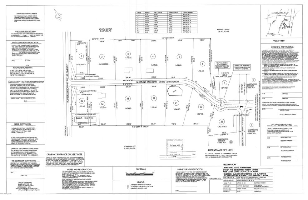 Additional photo for property listing at Lot#7 Whistling Oaks Lot#7 Whistling Oaks Glendale, Kentucky 42740 United States