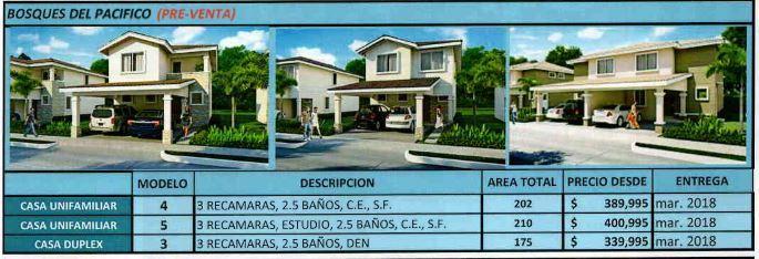 PANAMA VIP10, S.A. Casa en Venta en Panama Pacifico en Panama Código: 16-1929 No.4