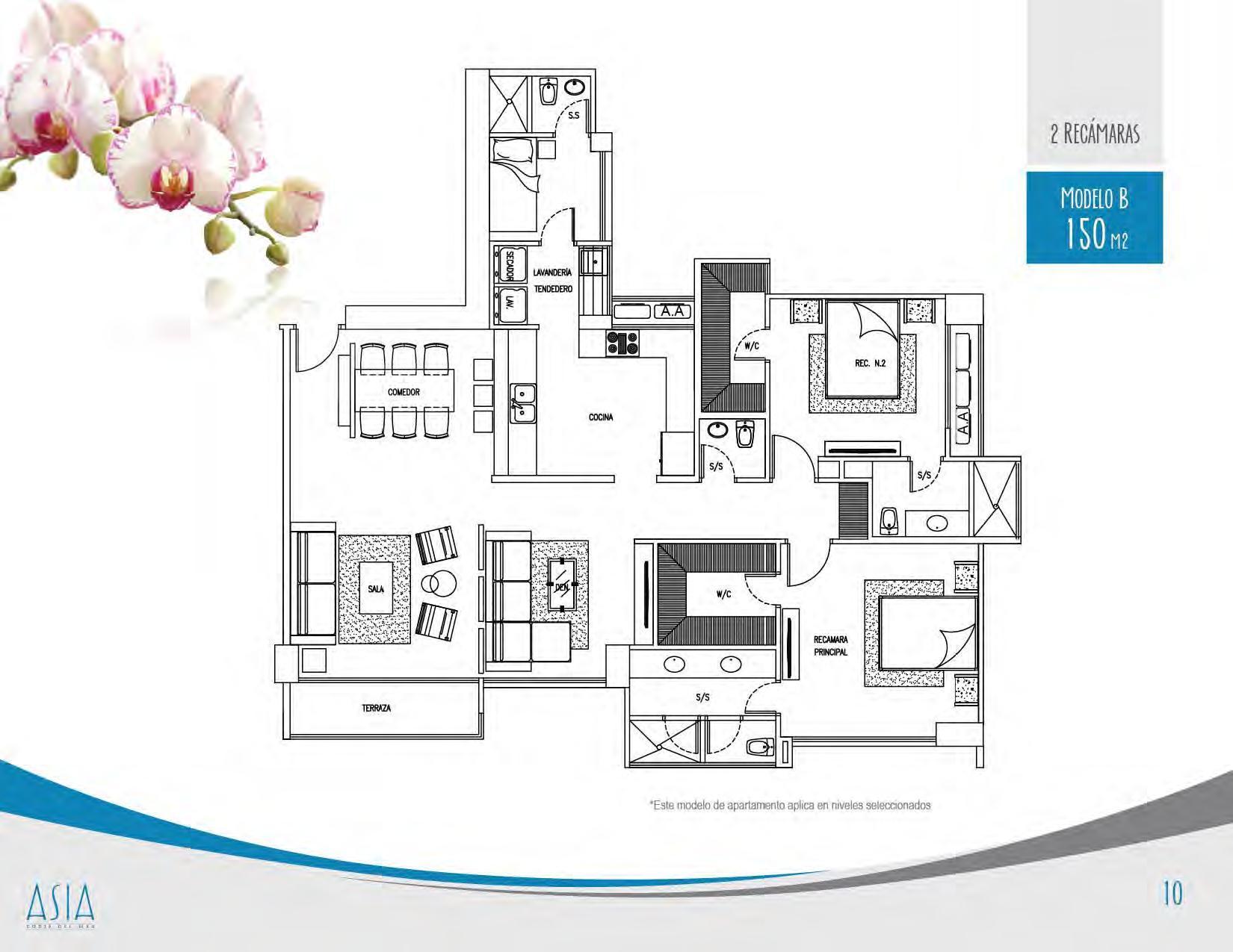 PANAMA VIP10, S.A. Apartamento en Venta en Costa del Este en Panama Código: 17-2362 No.9