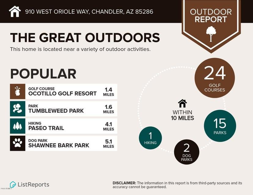 910 W ORIOLE Way Chandler, AZ 85286 - MLS #: 5802073