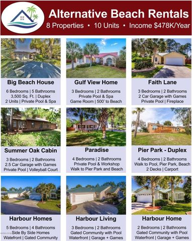 Alternative Beach Rentals - 10 Rental Properties - $2,950,000 for real property and business