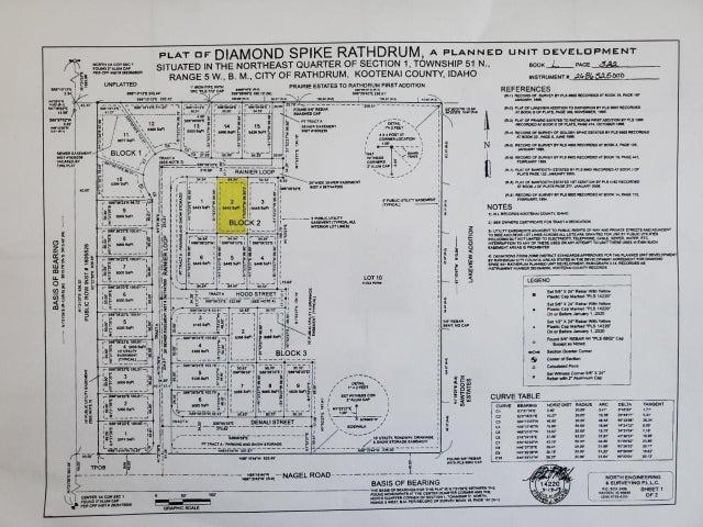 13957 N RAINIER LOOP, Rathdrum, ID 83858