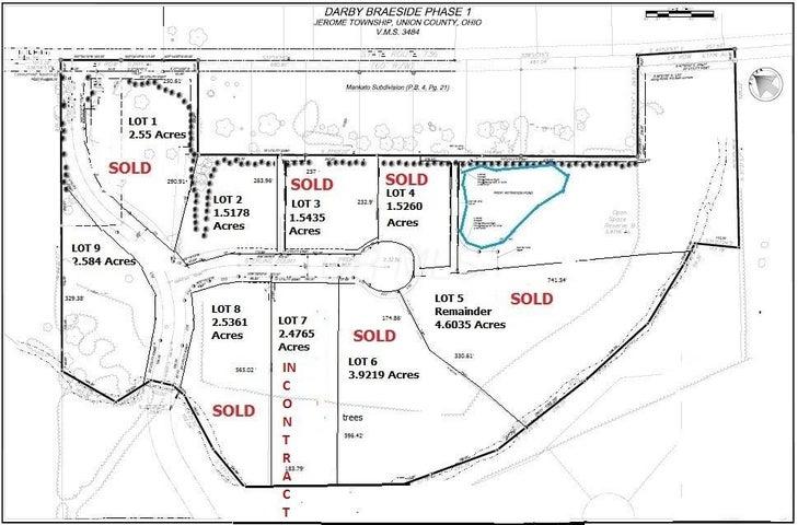 Homes for Sale in Zip Code 43064