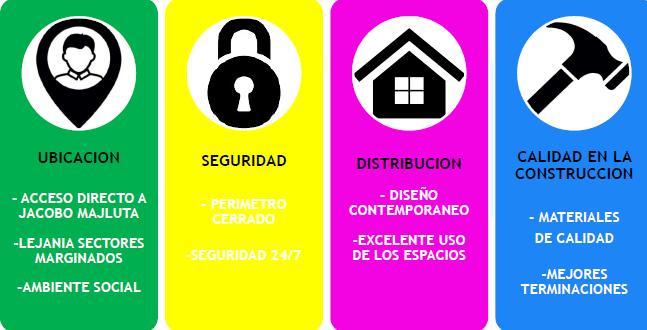 Casa Santo Domingo>Santo Domingo Norte>Cd Modelo Mirador Norte - Venta:3.060.000 Pesos - codigo: 17-14