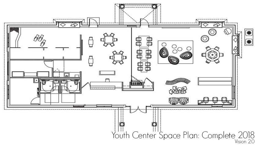 YouthCenter