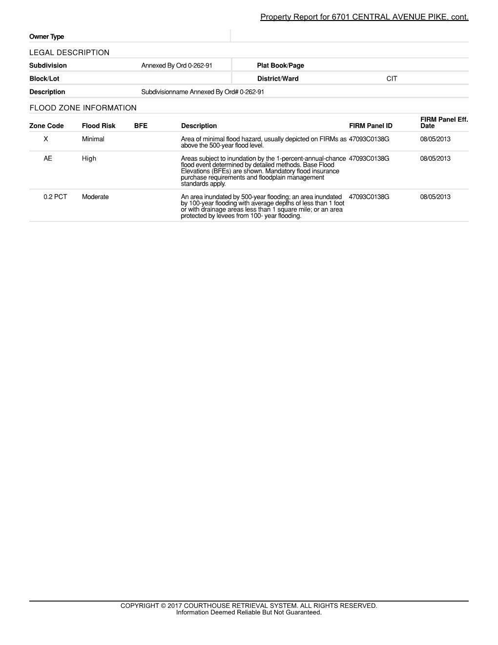 CRS-Property-Report-for-6701-CENTRAL-AVE