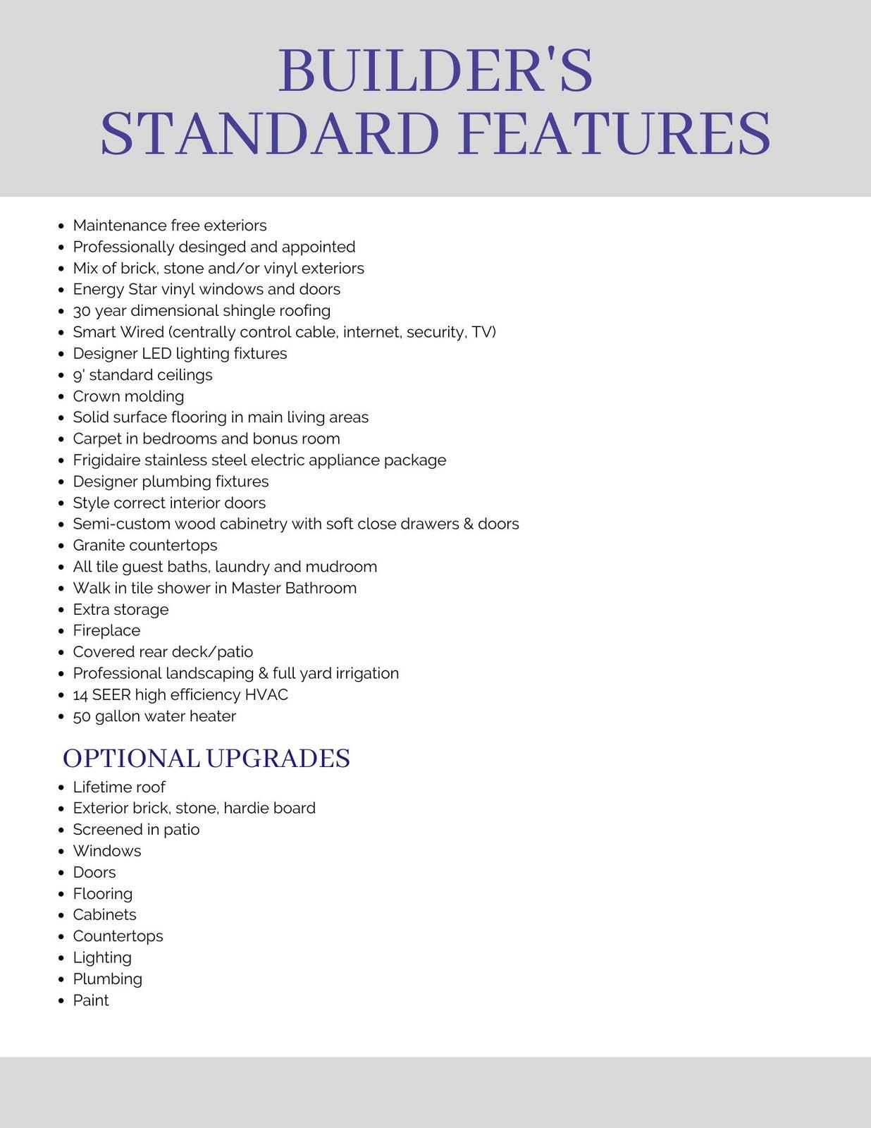 Builder's Standard Features (1)