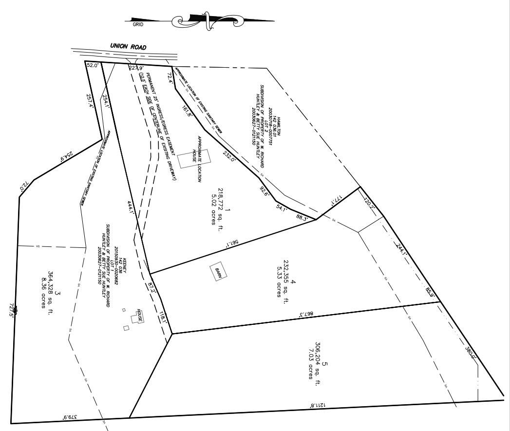 ray plot