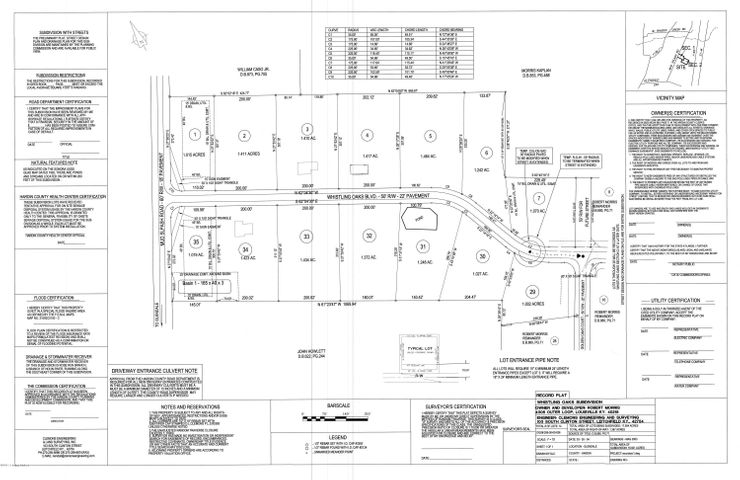 Lot 33 Whistling Oaks Dr, Glendale, KY 42740