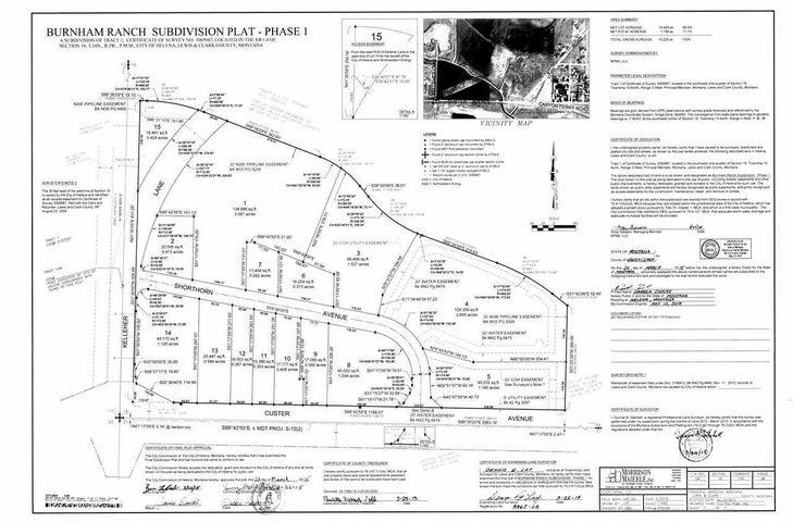 Burnham Ranch Subdivision Lots 1-3, 5-14, Helena, MT 59602