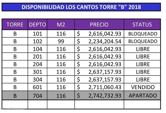 Departamento Queretaro>Queretaro>El Refugio - Venta:2.628.804 Pesos - codigo: 19-536