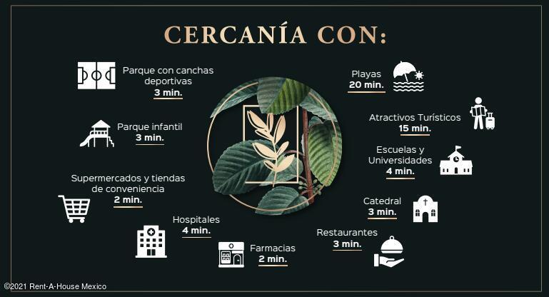 Terreno Yucatan>Conkal>Conkal - Venta:190.000 Pesos - codigo: 21-4477
