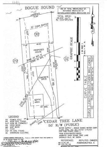 5422 Cedar Tree Lane, Emerald Isle, NC, 28594 | MLS #100001860