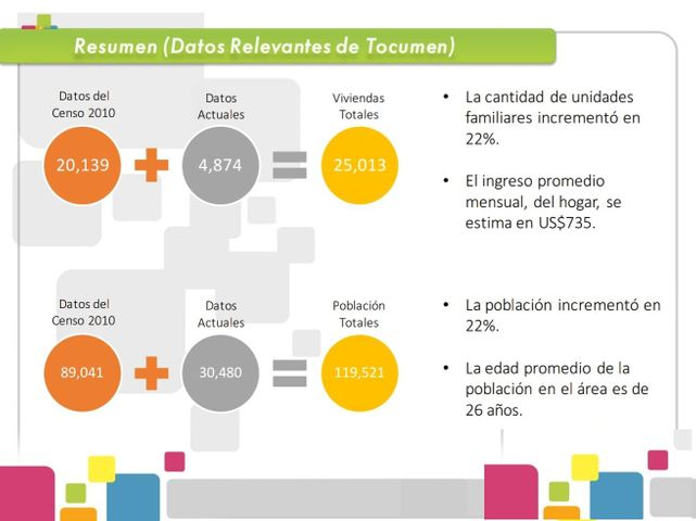 Local Comercial Panama>Panama>Tocumen - Alquiler:1.098 US Dollar - codigo: 21-2125