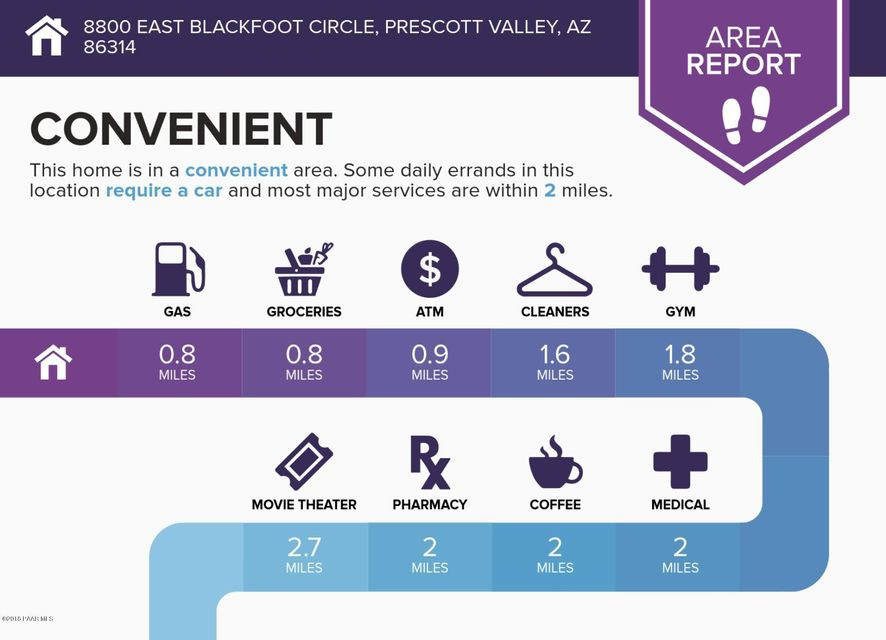 8800 E Blackfoot Circle Prescott Valley, AZ 86314 - MLS #: 1013518