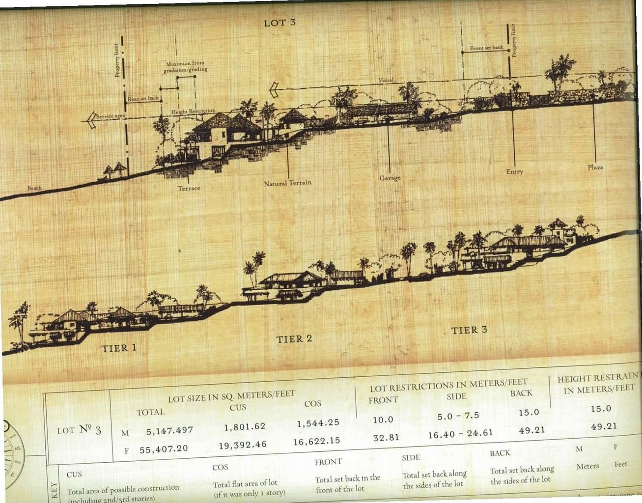 Lot Slope and Site specifications