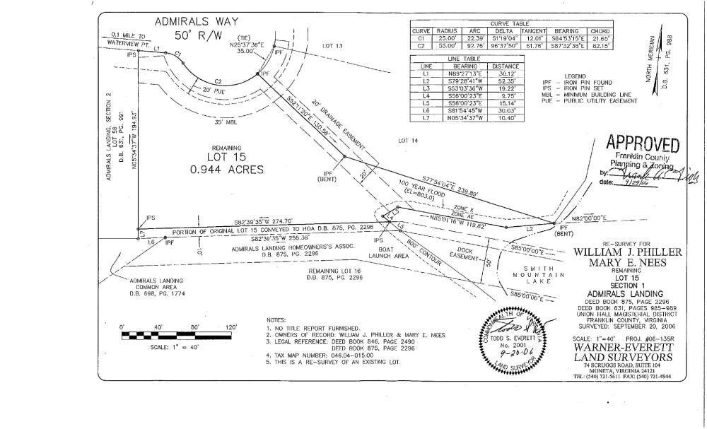 Photo of Lot 15 Admirals WAY Glade Hill VA 24092