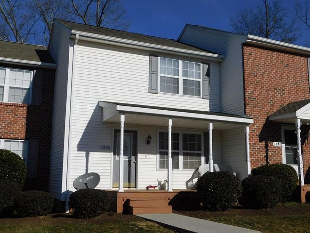 1432 Scott ST, Christiansburg, VA 24073