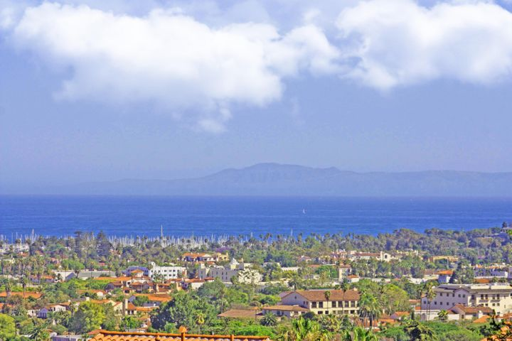 Panoramic view potential