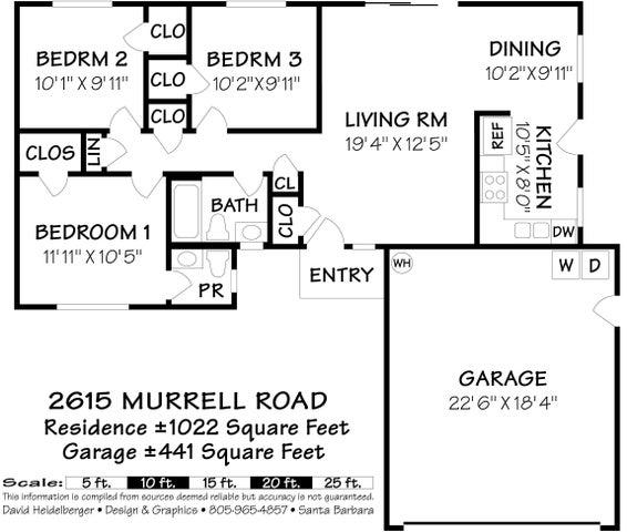 2615 Murrell Road