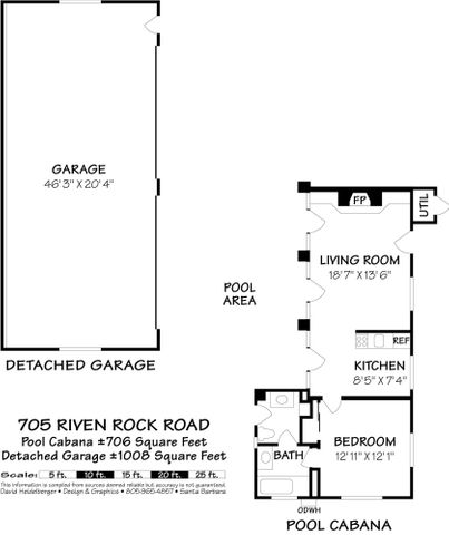 Floor Plan-Pool Cabana-Detached Garage