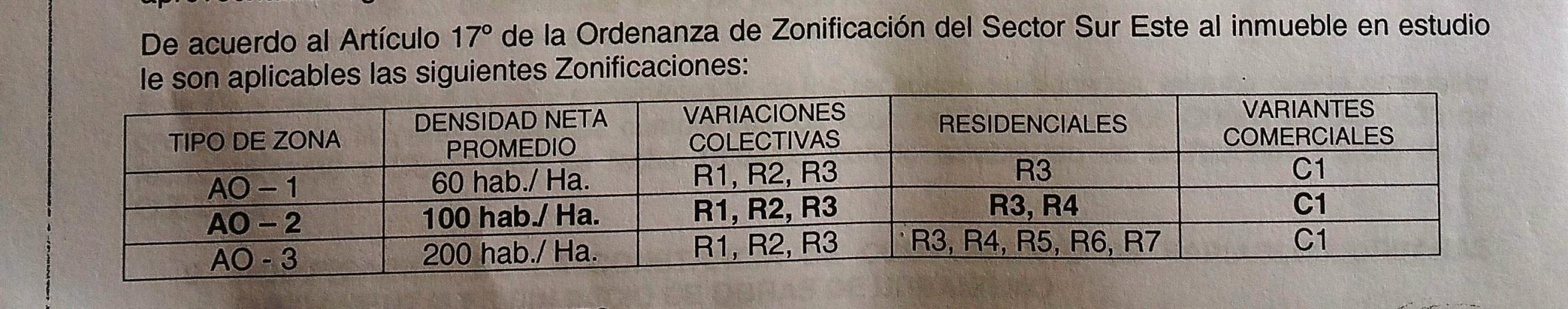 Terreno Distrito Metropolitano>Caracas>Loma Larga - Venta:594.005.000.000 Bolivares - codigo: 18-2171